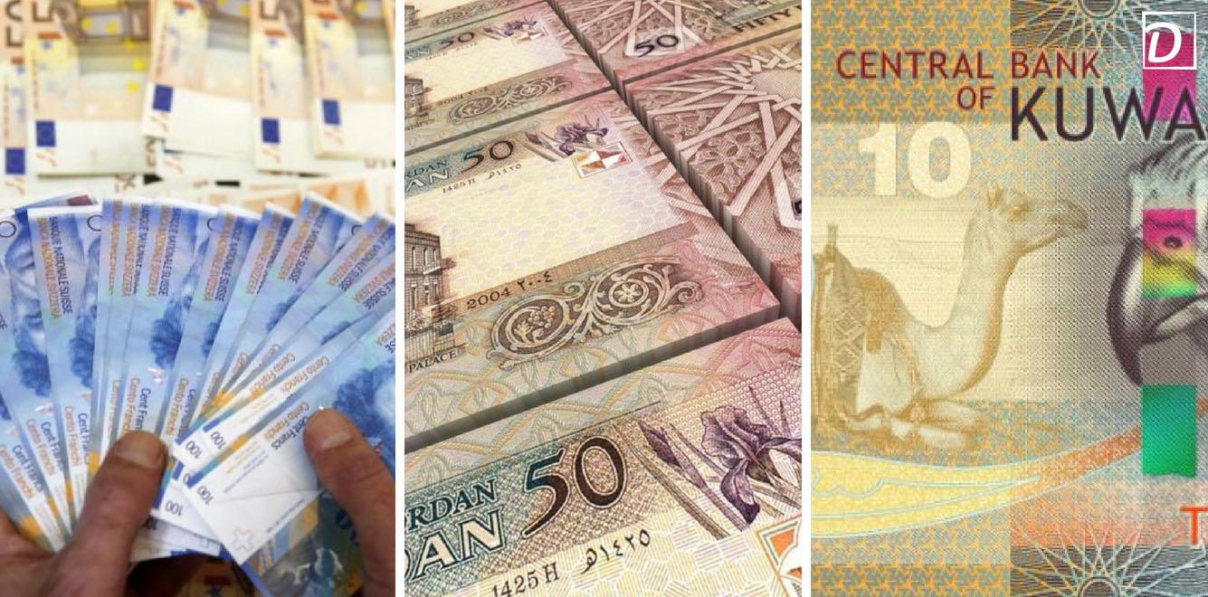 Đồng tiền có giá trị cao nhất thế giới