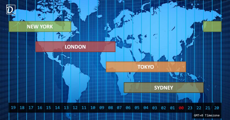 Các phiên giao dịch forex trên thế giới!