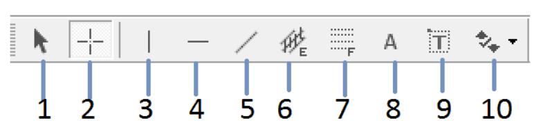 Vẽ biểu đồ trên phần mềm Meta Trader 4